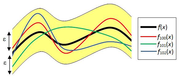 Ανάλυση ΙΙ (ΜΕΜ 212)