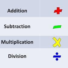Θεμέλια Μαθηματικών, Τμήμα Α