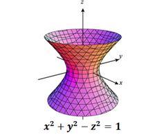 Αναλυτική Γεωμετρία και Μιγαδικοί Αριθμοί -Τμήμα Α (Χειμερινό 2021)  [ΜΕΜ 100]