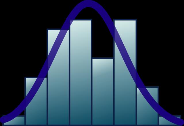 Παραμετρική Στατιστική, MEM-262